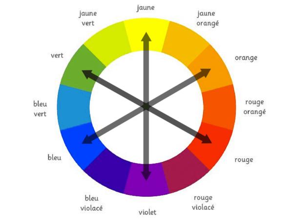 comment choisir les couleurs pour son salon monsieur peinture. Black Bedroom Furniture Sets. Home Design Ideas